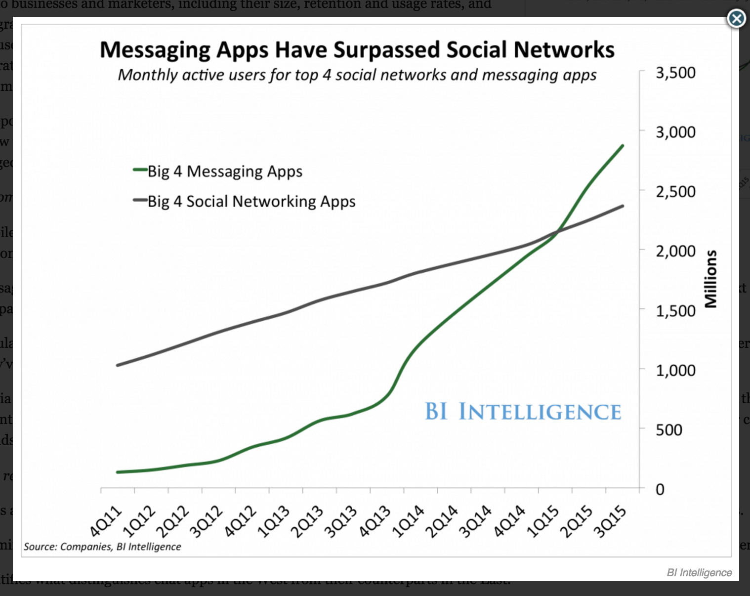 referral marketing and the chat app revolution extole